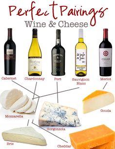 Perfect Pairings {Wine & Cheese}