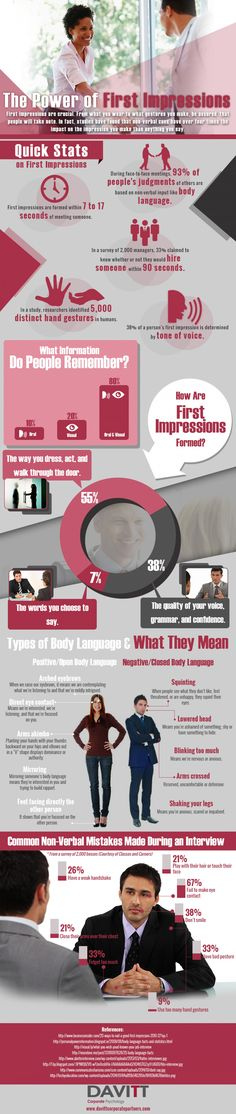 First Impressions & Body Language - what matters in job interviews? #CareerTipTuesday
