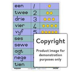 Beeldspraak: Vergelyking – Depicta Afrikaans Language, Example Of Simile, School Posters, Cartoon Pics, Athletic Wear, Wall Colors, Grammar, Preschool, Afrikaans