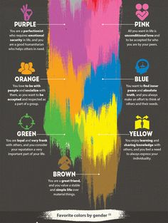 What does your favorite color say about you? I honestly love stuff like this. I love horoscopes, and personality test, fortune telling shen...