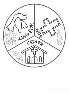 Holy Trinity Shamrock Coloring Page Printable  Crafting Coloring