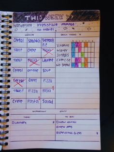 DISCLAIMER: I am by no means a bullet journal master, these are simply the steps I took to creating my first bullet journal. The images in this post are mine, and for visual aides only. The rest of my...