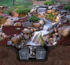 pondless waterfall supplies | Just a Falls Pondless Waterfall Kits