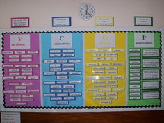 VCOP WALL The aim of the VCOP program: To provide differentiated lessons and activities to help increase enthusiasm and raise standards in writing particularly in boys. To provide a simple. Working Wall Display, Literacy Working Wall, Education And Literacy, Primary Education, Ks2 Classroom, Primary Classroom, Classroom Decor, Classroom Hacks, Classroom Design