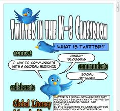 Teachers Guide to The Use of Twitter in Classroom
