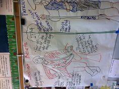 Patriot v loyalist. 5th grade social studies. From Barrie London