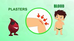 Blood - Human Body Parts - Pre School - Animated Videos For Kids (+playl...