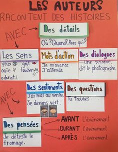 French anchor chart: authors tell stories Teaching French Immersion, French Teaching Resources, Teaching Ideas, French Flashcards, Classroom Charts, Writing Anchor Charts, French Education, Core French, French Classroom