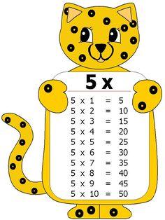 The Multiplication Table Preschool Printables, Preschool Math, Math Activities, Maths Times Tables, Math Tables, Math Boards, Math Multiplication, School Posters, School Worksheets