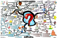 A Must Have Questioning Toolkit for Teachers and Educators ~ Educational Technology and Mobile Learning