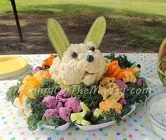 easter platter - Yahoo Image Search Results