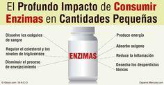 Las enzimas, como las enzimas digestivas y el CoQ10 son cruciales no sólo para el sistema digestivo, sino también para otros procesos corporales. http://espanol.mercola.com/boletin-de-salud/reporte-especia-sobre-enzimas.aspx