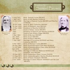 Heritage Scrapbooking: Using Timelines