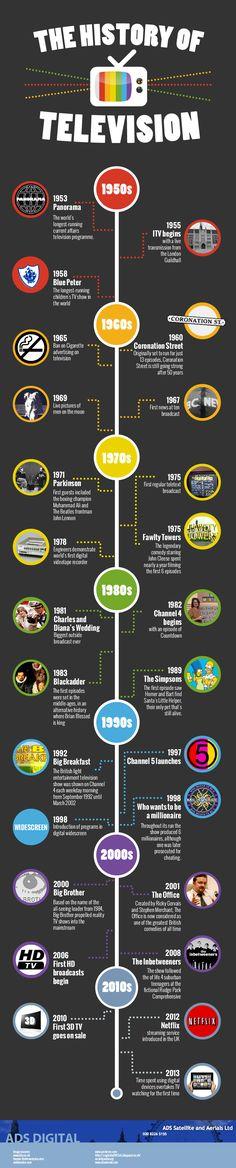 Grandes momentos de la televisión  The History of Television [Infographic]