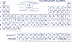 Resultado de imagen para tabla periodica actual blanco y negro tabla periodica de los elementos qumica foros de educacin y ayuda tareas urtaz Image collections
