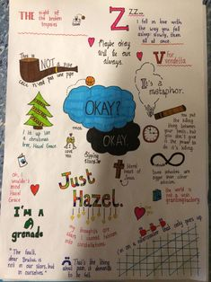 Drawing ✏️ / the fault in our stars - This is just cute! #TFIOS #JohnGreen #thefaultinourstars