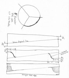 d2f949397888068a9ef434e6b8ff996a Vertical Windmills Homemade Design on vertical blade design, vertical axis windmills home use, vertical windmill kit, vertical windmill bearings, vertical planters homemade, vertical wind turbine make,