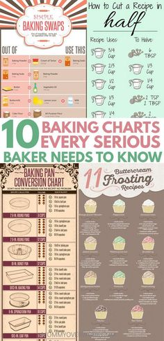 for Beginners: 10 Baking Charts to TURN PRO QUICK baking for beginners charts to turn pro baker quick atop buttercream frosting and baking swaps infographics Recipe Conversions, Baking Conversion Chart, Measurement Conversion Chart, Cooking Measurement Conversions, Kitchen Conversion, Baking For Beginners, Beginner Baking Recipes, Beginner Cooking, Cake Decorating For Beginners