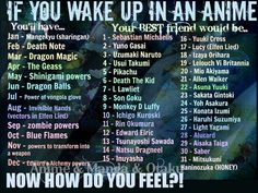 I have a death note and my bff is Alucurd... um i had higher hopes for my power... like geass or alchemy. And maybe a freind whos charecter was one i cared a little more about...