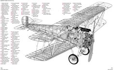 1916 - Sopwith Camel. Royal Flying Corp - Fighter. Engine: Clerget 9B 9 cyl rotary engine. Armament: 2 x Vickers machine guns. Max Speed: 113 mph.