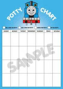 Thomas the Train Potty Chart (Can use characters to spice it up...also add pics on the cabinet in front of the potty chair)