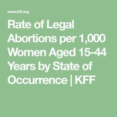 Rate of Legal Abortions per 1,000 Women Aged 15-44 Years by State of Occurrence | KFF Everyday Feminism, Key Health, Family Foundations, Health Insurance, Age, Women, Health Insurance Coverage, Woman