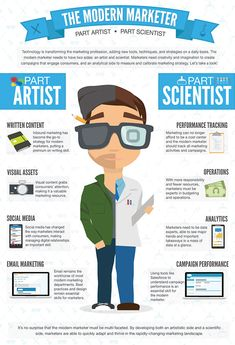 Afbeeldingsresultaat voor wie ben ik infographic