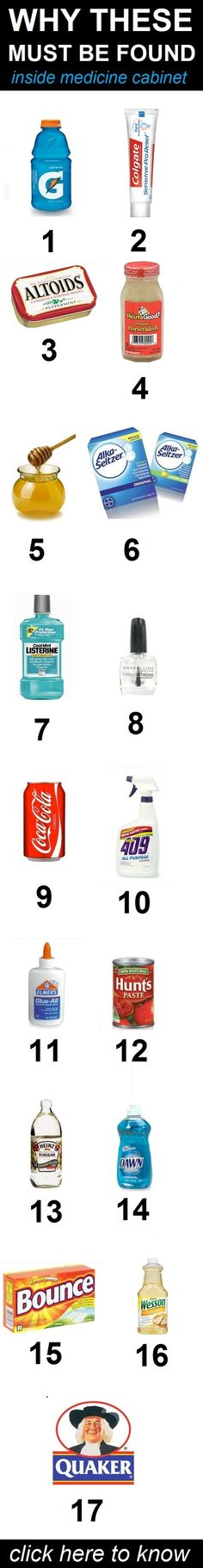 Why These Must Be Found Inside Medicine Cabinet