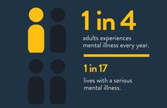 Increase in awareness of mental illness good for societal acceptance