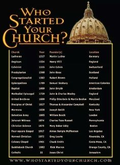 Who are the founders of your church? The list is small but It shows who and when certain religions were started