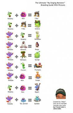 My Singing Monsters Breeding Guide With Pictures « Will Video for Food Dragon City, Singing Lessons, Singing Tips, Singing Quotes, My Singing Monsters Guide, Monster Games, Monster Characters, Piece Of Music, I Am Game