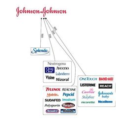 Johnson & Johnson  Tim's first job