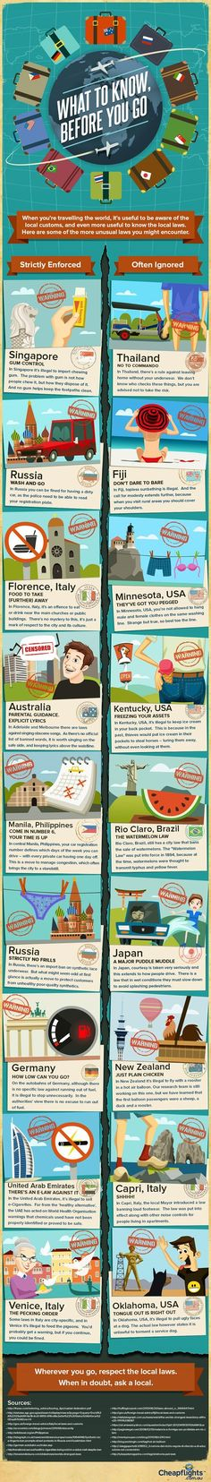 18 Strange Laws From Around the World http://chzb.gr/18KZu1g While some weird laws can often be ignored, like going commando in Thailand, others like chewing gum in Singapore will land you in hot water!