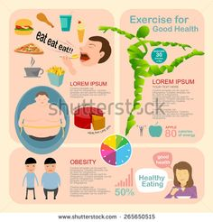 posters for obesity and exercise - بحث Google
