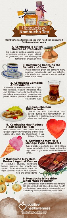 8 Evidence-Based Health Benefits of Kombucha Tea – Positive Health Wellness Infographic