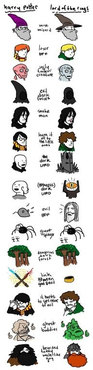 harry potter vs lord of the rings  Its funnier now that I know dumbledire plays a role in the lord of the rings