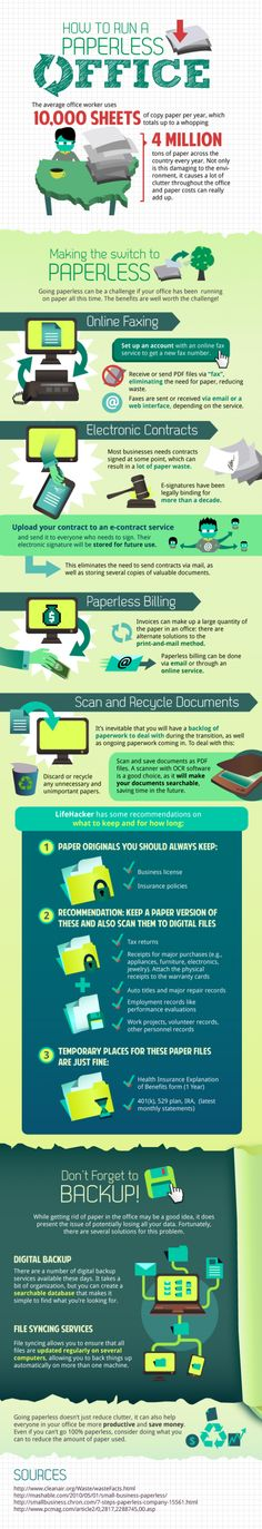 What a great infographic posted from Barham Virtual Assitance! these are great ideas to implement to any green office! You rock, @Melissa Barham!