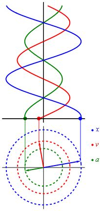 The Black Belt version of basic trigonometry class GIF. Mathematics Geometry, Physics And Mathematics, Quantum Physics, Sacred Geometry, Physics Formulas, Calculus, Math Lessons, Science And Technology, Tricks