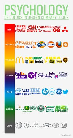 This Posts Contains all the important information regarding Logo Designing. Business/ Company Logo Design Ideas for inspiration and a How-to guide to make your Business Stand Out! Graphic Design Tips, Logo Design Inspiration, Create A Company Logo, Logo Guidelines, Business Storytelling, Famous Logos, Color Psychology, Logo Color, Media Design