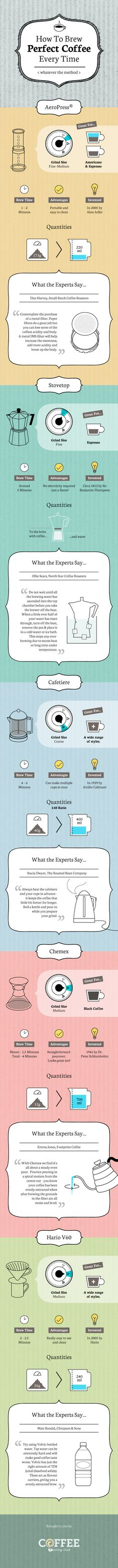 There are a number of options for making a great tasting cup of joe, but those options can differ quite a bit. This infographic runs down the basics and helps you pick the best method, depending on your preferences.