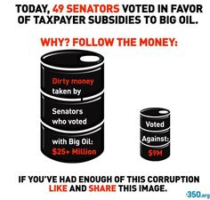 The money taken by Senators who voted in favor of tax payer subsidies to big oil vs. those who voted against it. By 350.org.