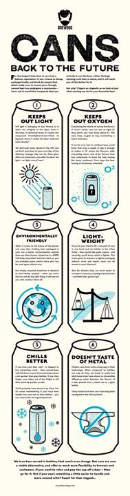 Do you like beer in cans?  You will see this @brewdog Infographic.  http://ift.tt/2d4LiCs