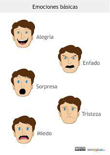 APOYO ESCOLAR ING MASCHWITZ: CONOCE TUS EMOCIONES -ACTIVIDADES (WIKISABER.ES )