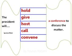 Collocations with the word 'conference'.