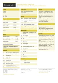 JavaScript RegExp Cheat Sheet by SavageDesign…
