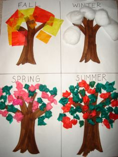 Apple Unit from Kindergarten Hoppenings / Great when teaching seasons. Could use balls of tissue paper for each season, and have each student glue one piece onto each tree. so the whole class makes ones poster together Seasons Activities, Autumn Activities, Preschool Activities, Apple Activities, Kindergarten Science, Preschool Crafts, Crafts For Kids, Seasons Kindergarten, Preschool Bulletin