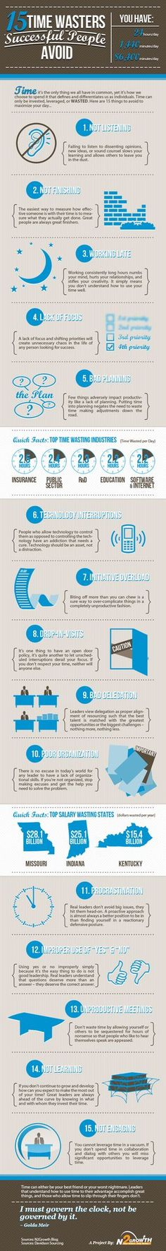 Coaching  -  15 time wasters successful people avoid - INFOGRAPHIC