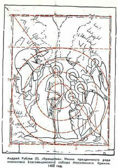 sacred geometry of icon composition Painting Process, Painting Lessons, Drawing Lessons, Christian Drawings, Christian Art, Byzantine Icons, Byzantine Art, Religious Icons, Religious Art