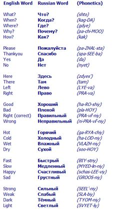 A good quick Russian refresher of the basics