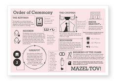 """Jewish wedding ceremony """"how to"""" invite"""